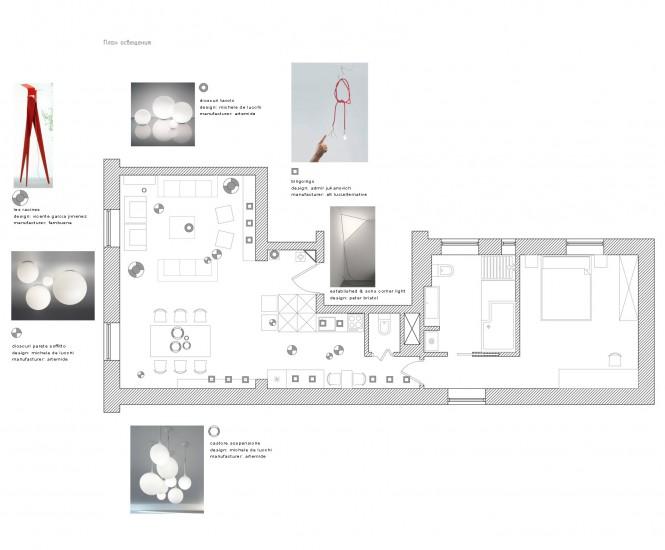 interior-plan-665x550